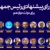 نتیجه رأی مجلس به وزیران پیشنهادی دولت دوازدهم / بی طرف رای اعتماد نگرفت+جدول
